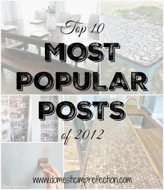 Top 10 Most Popular Posts of 2012
